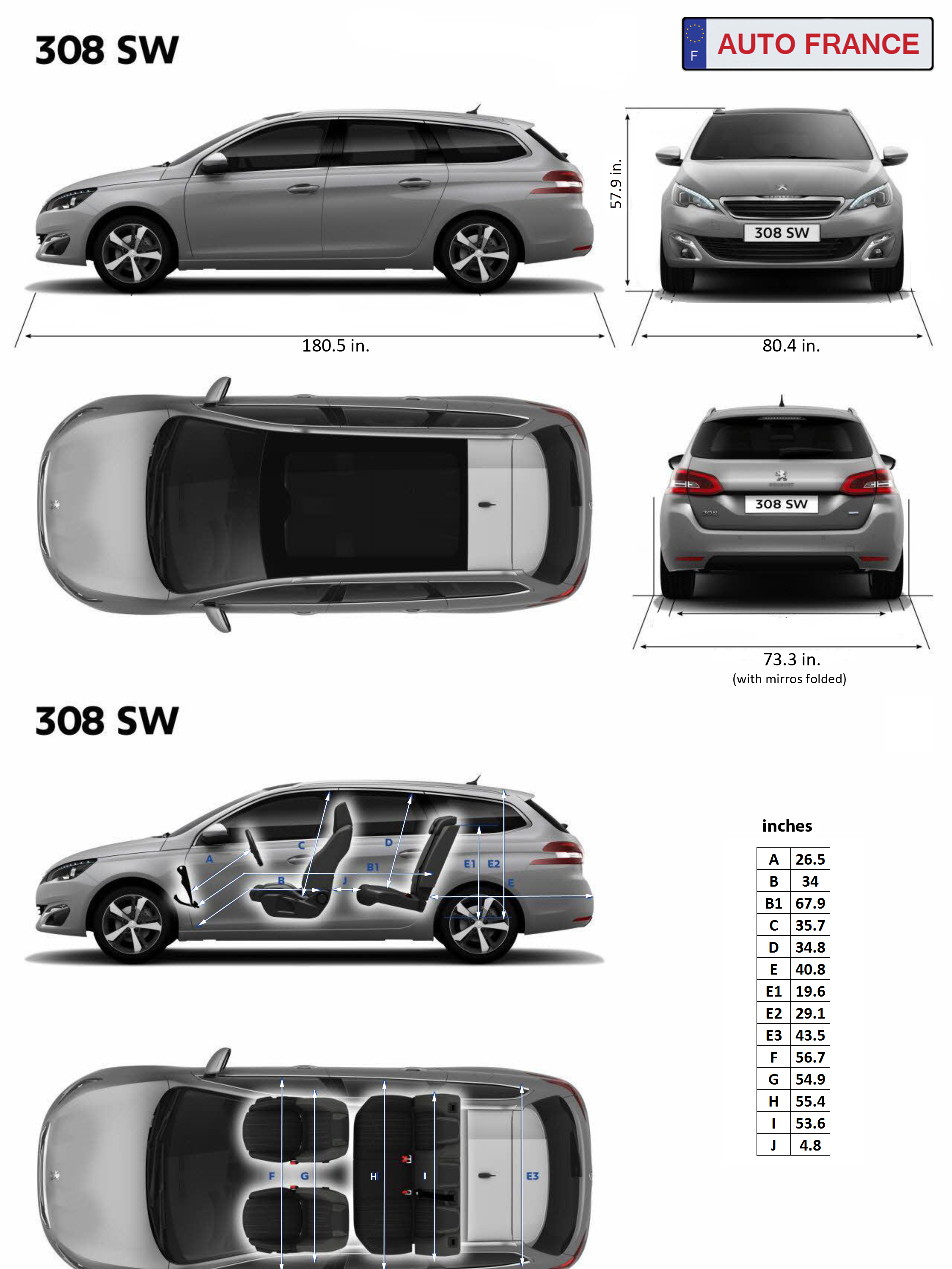 peugeot 308sw information dimensions specifications. Black Bedroom Furniture Sets. Home Design Ideas